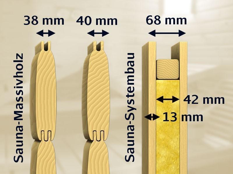 Karibu System Sauna Helin (Fronteinstieg) 68 mm inkl. Ofen 9 KW ext. Steuerung