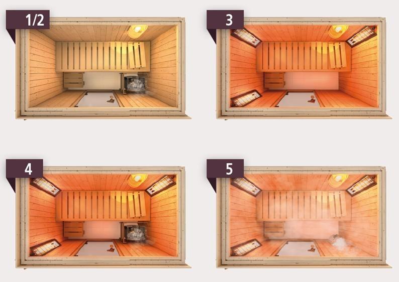 karibu vitamy strahler inkl steuerger t set c f r saunen ber 2 20m. Black Bedroom Furniture Sets. Home Design Ideas